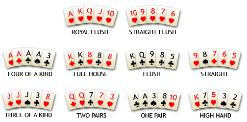 texas holdem betting sequence
